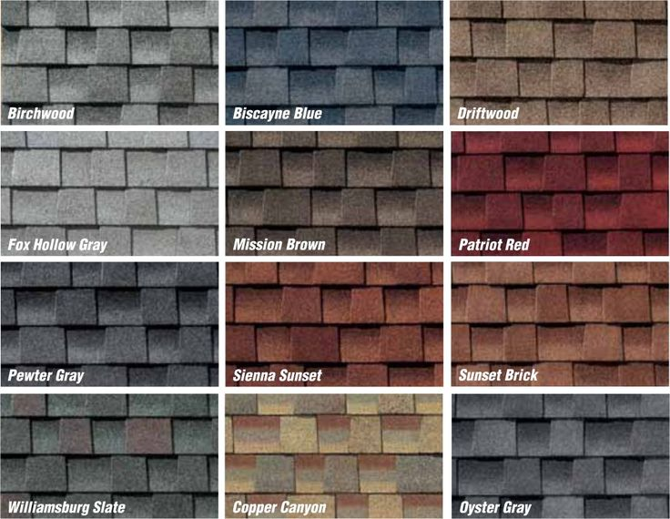 Architectural Roofing Shingles Architectural Roofing