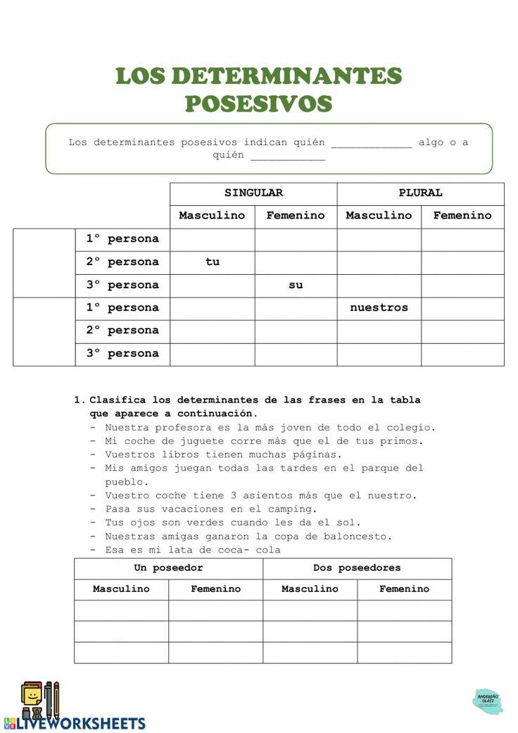 Ejercicio de Los determinantes posesivos, numerales e indefinidos Worksheets, My Family, Texts, Men's, Spanish Language, Literacy Centers, Countertops