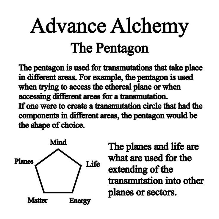 Transmutation Circle Chart Magick Basic Alchemy Tutorial Sheet