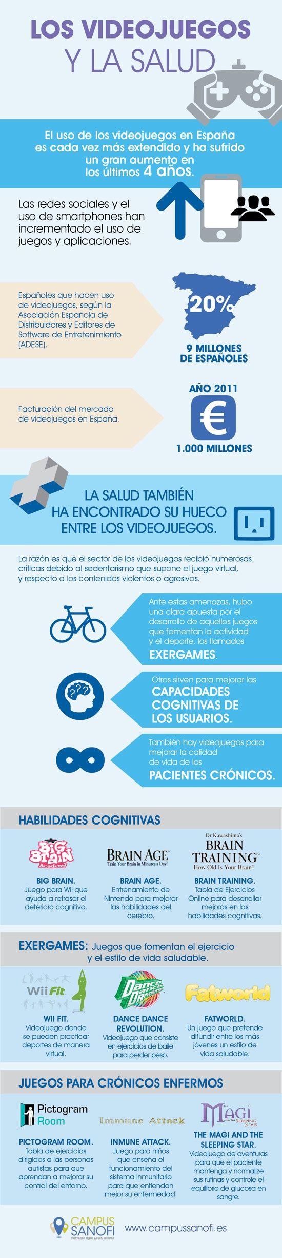 Los videojuegos y la salud #infografia #infographic #health   TICs y Formación
