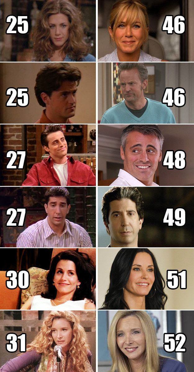 "Here's how old all of the cast members were when the series premiered vs. now. | 21 Facts About ""Friends"" That Will Make You Feel Hella Old"