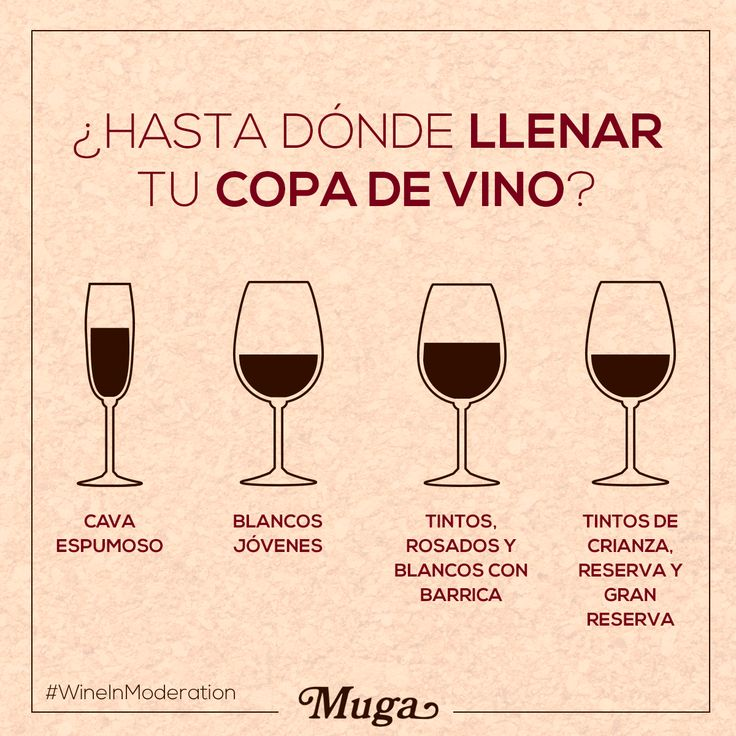 ¿Quieres disfrutar del vino como se merece? Utiliza la copa adecuada ¡y que se despliegue todo su potencial! #AprendeconMuga  Would you like to enjoy wine as it should be done? Use the right glass, and let its full potential unfold! #LearnWithMuga  #Muga #vino #copas #winetasting #wineinmoderation