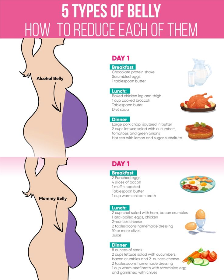 Simple Rules For Your Body To Get Slimmer Click To