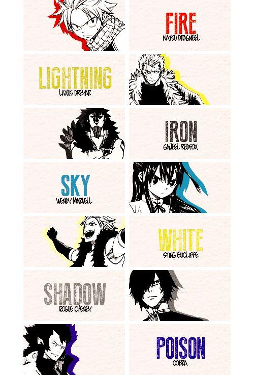 Fairy Tail Dragon Slayers!!!!!!!!!!!!!!!! AWESOMENESS