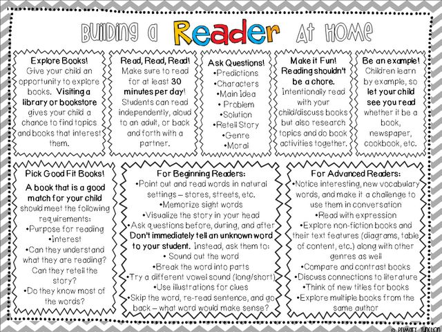 Building A Reader At Home - Parent Handout - Reading Strategies for Parents..perfect for back to school night