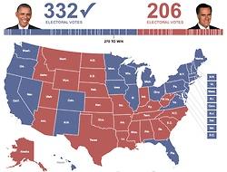 Justin's Political Corner | FINAL EC Count: 332-206, Obama/Biden (D).