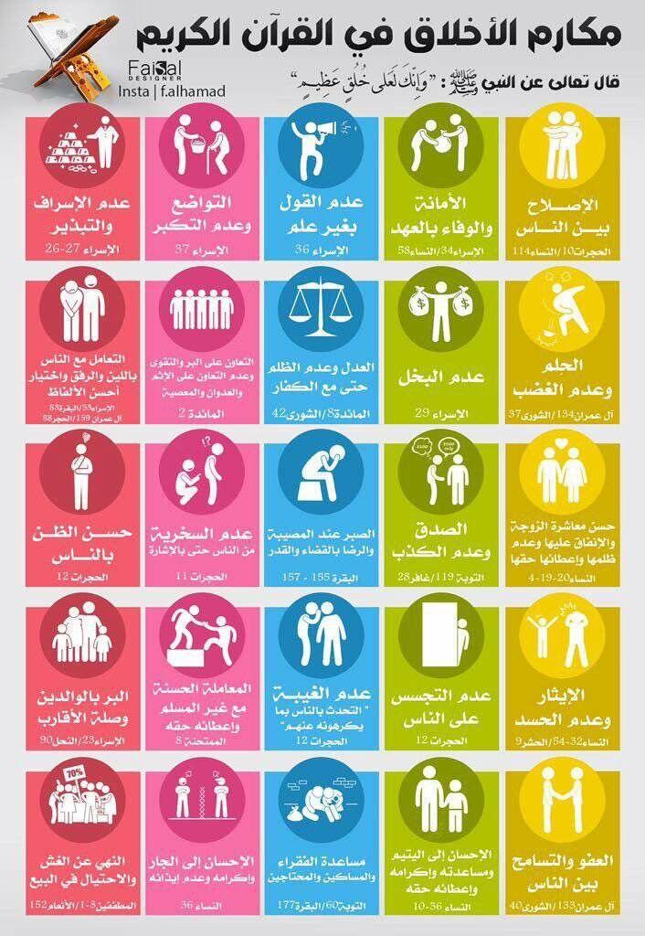 Pin By Ali On قطوف دعويه Islam Facts Islam Beliefs Learn Islam