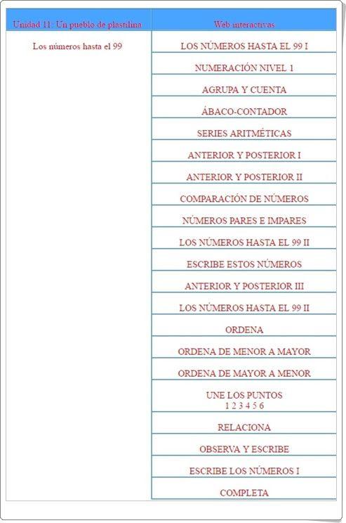 """Unidad 12 de Matemáticas de 1º de Primaria: """"Números hasta el 99"""""""