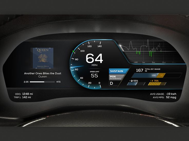 633 Best Vehicle Ui Images On Pinterest Cars Facts And Garage