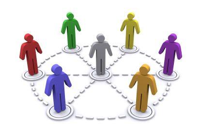 Sosiaaliset verkostot ja verkostoituminen