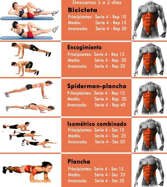 ejercicios para abdomen mujeres en gym