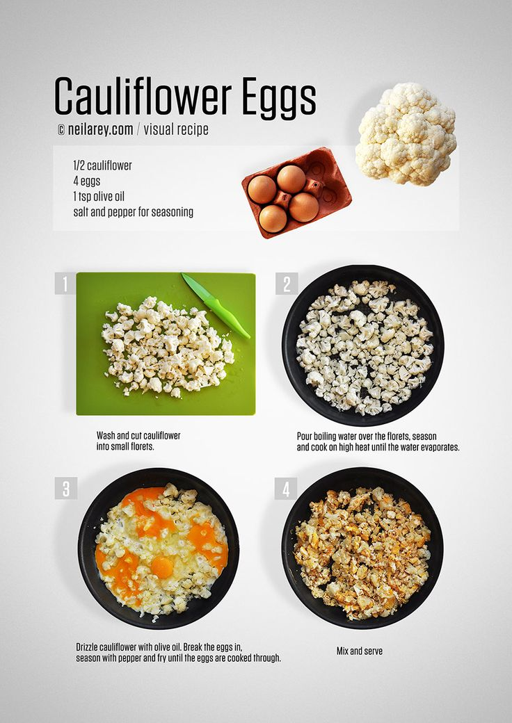 Ingredients 1/2 cauliflower 4 eggs 1 tsp olive oil salt and pepper for seasoning Instructions Step 1: Wash and cut cauliflower into small florets. Step 2: Pour boiling water over the florets, season and cook on high heat until the water evaporates....