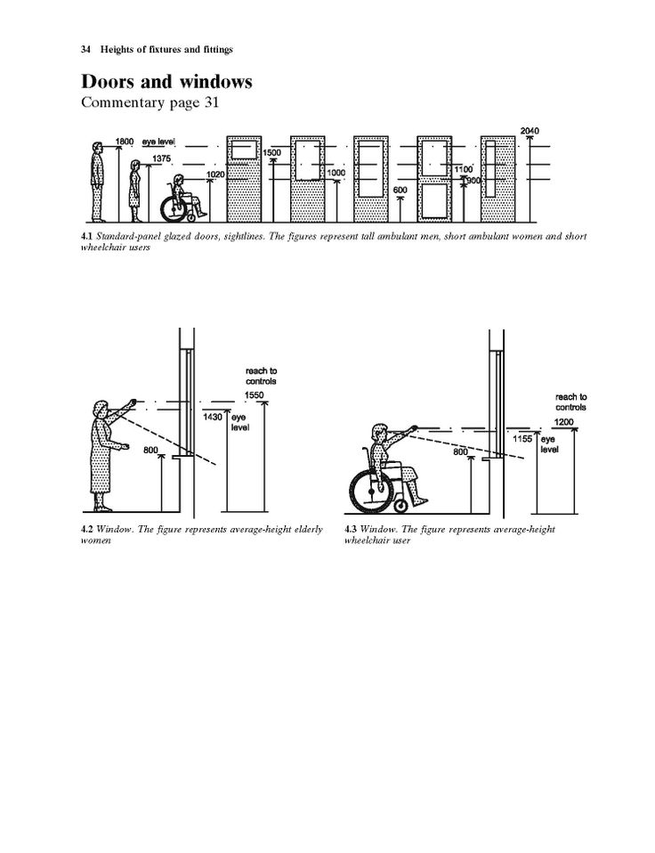 1000 images about accessibility on pinterest for Interior design space planning guidelines