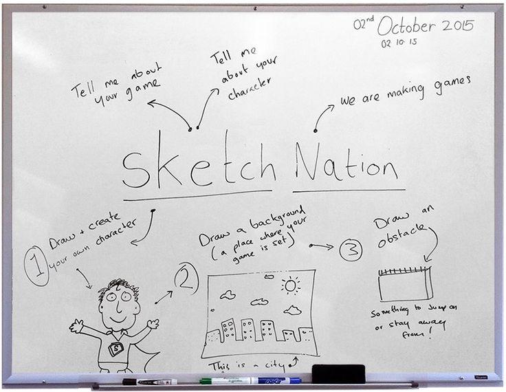 Sketch Nation: dal coding alla creazione di videogiochi