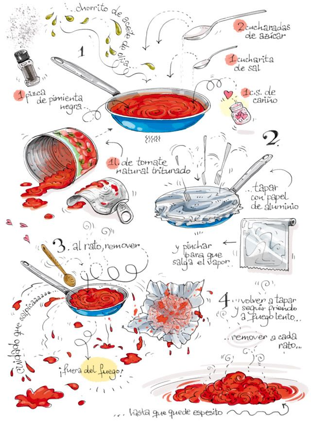 Salsa de tomate con truco