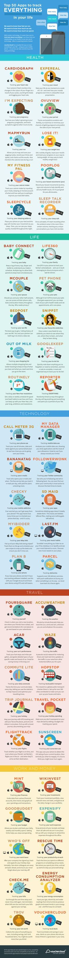 Top 50 Apps to Track Everything in Your Life #infographic #Apps #Life #Health #Technology #MobileApps