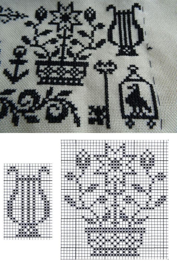 2 sampler pattern