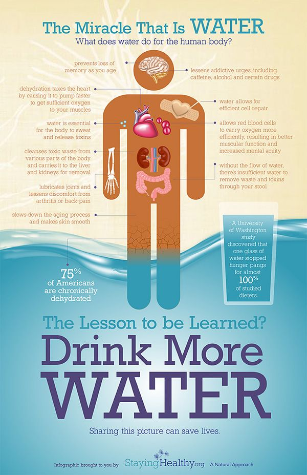 The miracle that is water! Great #infographic showing the many health benefits of water. www.stayinghealthy.org #wellness