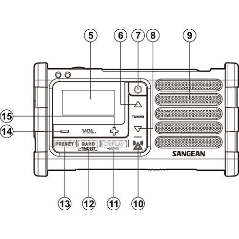 MMR-88 자가발전 디지털 라디오 정면 투시도
