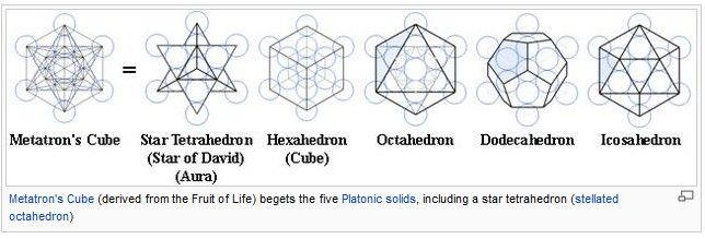 The platonic solids, I sell these shapes cut from crystal.