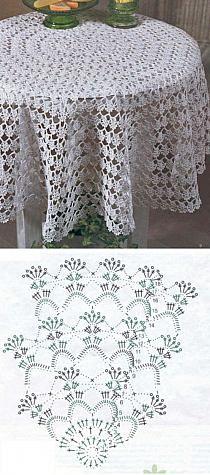 Crochet tablecloth..Schema di una tovaglia, ma ci si può fermare anche a dei sottopiatti.