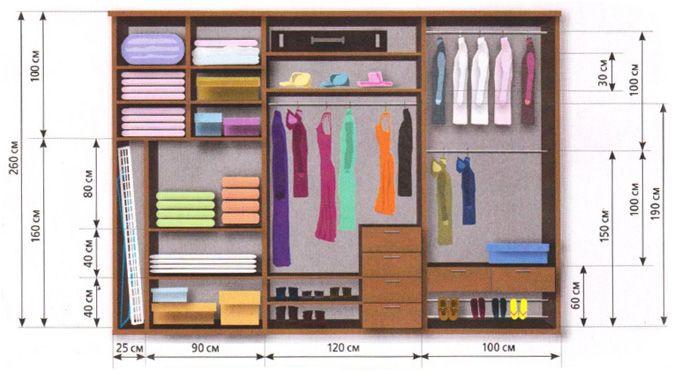 как правильно спланировать внутреннее наполнение шкафа - Поиск в Google