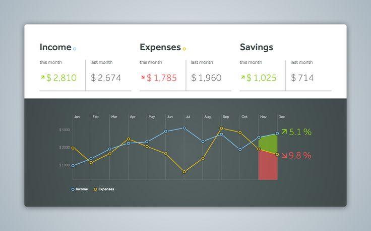 #018 - Analytics Chart