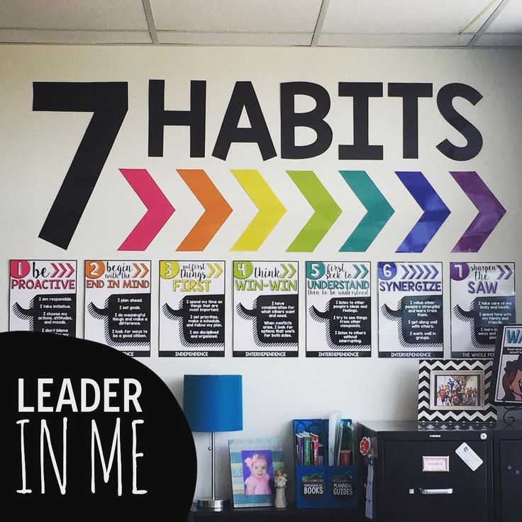 7 Habits | Amy Groesbeck