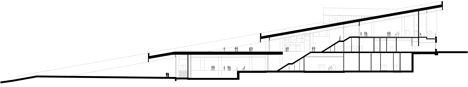 Moesgaard Museum by Henning Larsen Architects