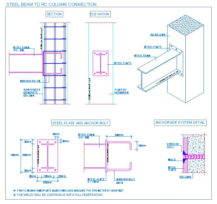 Detallesconstructivos Net Construction Details Cad