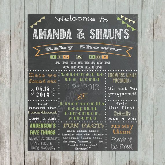 Chalkboard Baby Shower Sign PrintableShower Ideas, Shower Signs, Shower Stuff, Baby Shower
