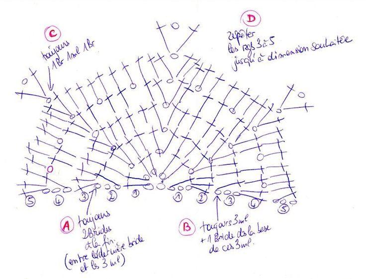 Eva s Shawl Crochet Pattern : 1000+ images about Crochet Evas shawl on Pinterest Lace ...