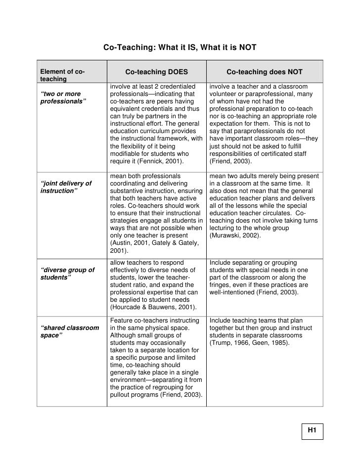 Co-Teaching: What it IS, What it is NOTElement of co-             Co-teaching DOES                      Co-teaching does N...
