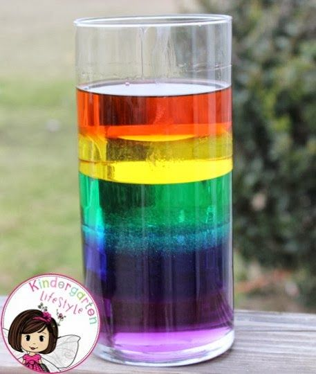 Kindergarten Lifestyle - Making a Liquid Rainbow.... rainbow in a jar... super quick and easy science experiment that teaches about viscosity, measuring, coloring mixing, and more!