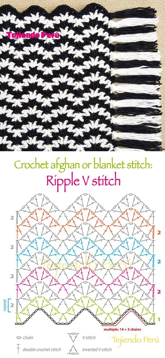 #Crochet: afghan or blanket stitch! Ripple V stitch pattern or chart, #haken, gratis teltekening, haakschema, ripple steek, techniek, #haakpatroon, deken, sjaal