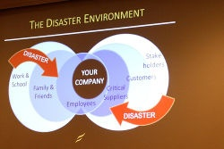 How to Create a Business Continuity Plan