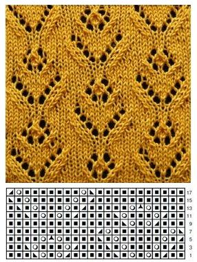 Lace knitting .