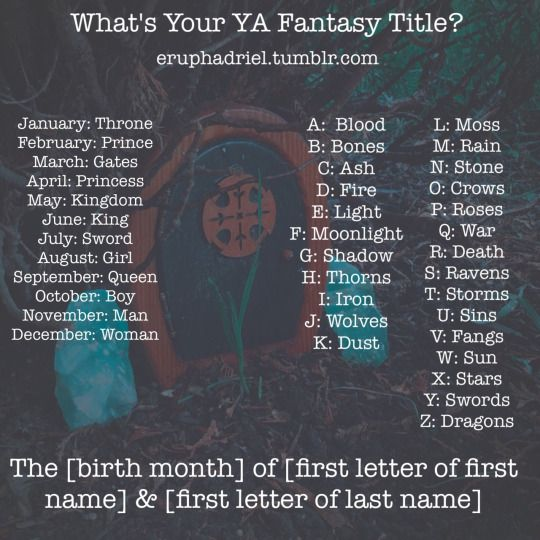 "Depending on which last name I use...""The Kingdom of Ravens and Thorns"" OR ""The Kingdom of Ravens and Bones"". Either one would make a cool title."