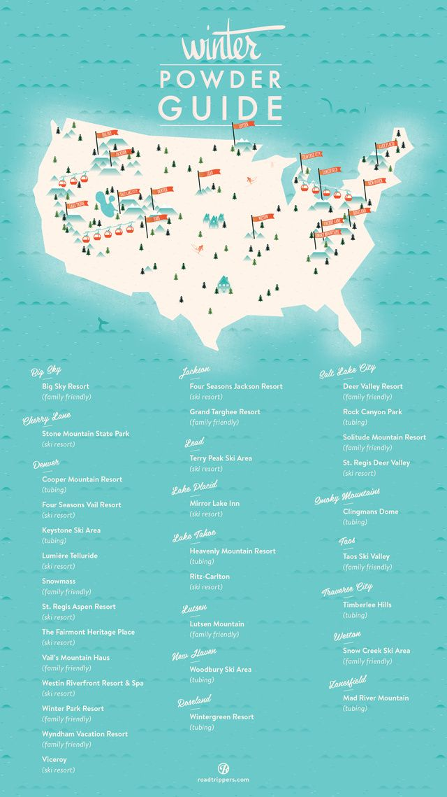 Prepare To Hit The Best Slopes in America With This Winter Powder Guide by Roadtrippers