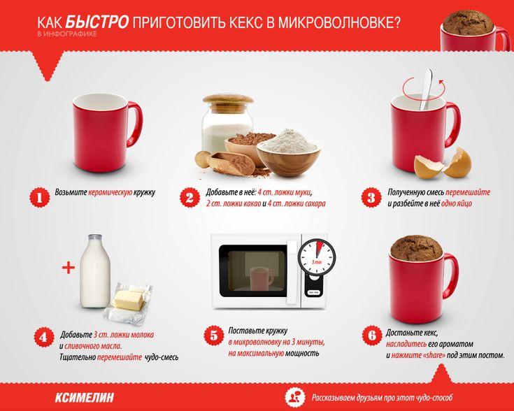 Инфографика для Климелина. Сайт © Стася Фатуева