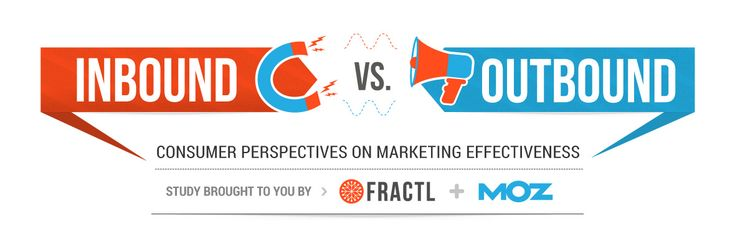 Consumer Survey Reveals the Efficacy of Inbound vs. Outbound - Moz