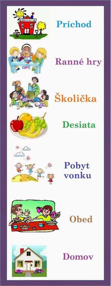 Trend tento týždeň v kategórii vzdelávanie - anka6611@azet.sk