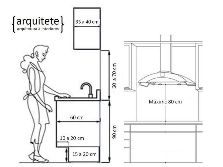 25+ melhores ideias sobre Mesa De Altura De Balcão no Pinterest  Altura de m # Altura Minima De Bancada De Cozinha