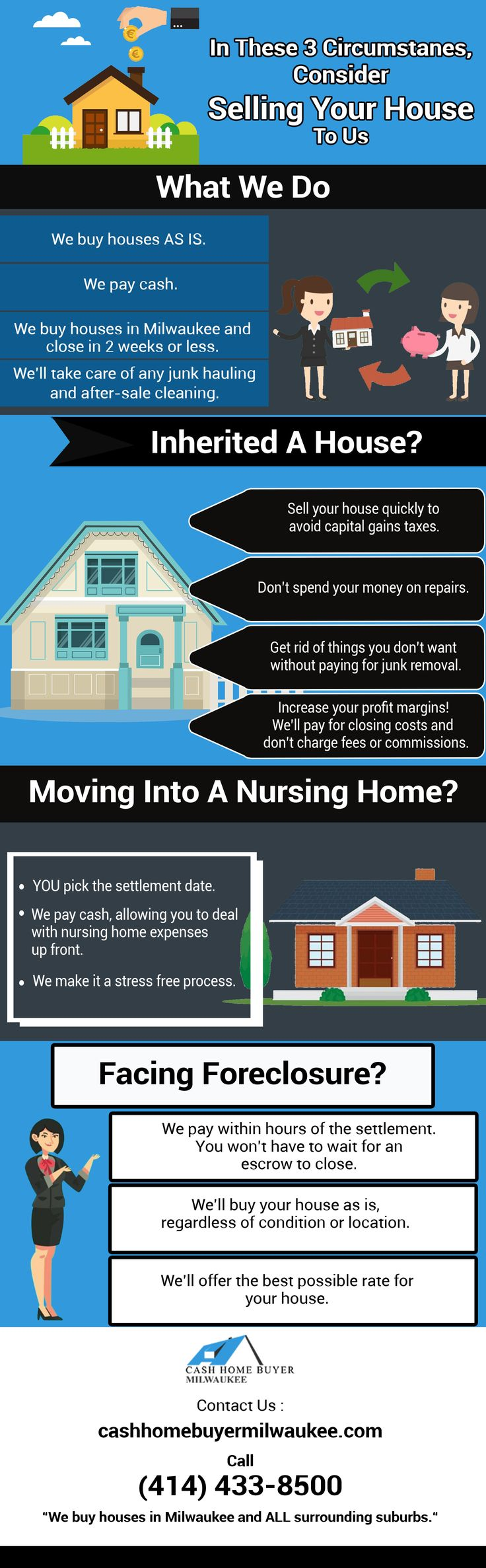 Cash Home Buyer Milwaukee Is A Real Estate Investmentpany That Buys Your  House For Cash