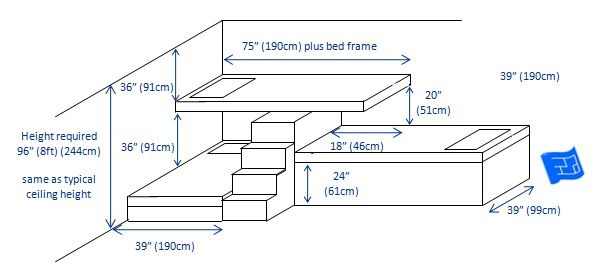 Here's an interesting arrangement for built in bunk beds for three bunks to fit under an 8ft (244cm) ceiling.  Click through to the website for more discussion on bunk beds and bedroom design.