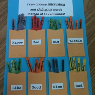Word choice poster for Writer's Workshop