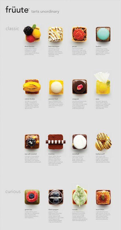 früute cake's poster!!!  lovely cube design