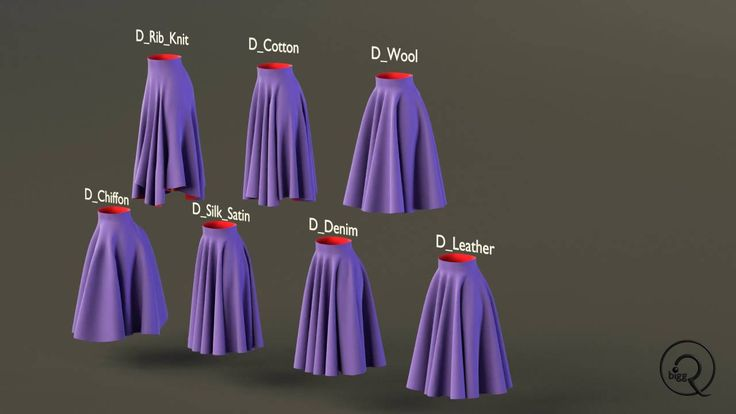 Marvelous Designer (MD6) 'Draft' fabrics comparison