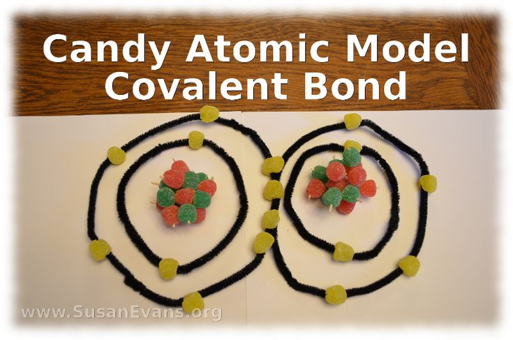 ionic and covalent bonds lab 1 name: _____ properties of ionic and covalent substances lab introduction: atoms will forms bonds with other atoms in an attempt to obtain a.
