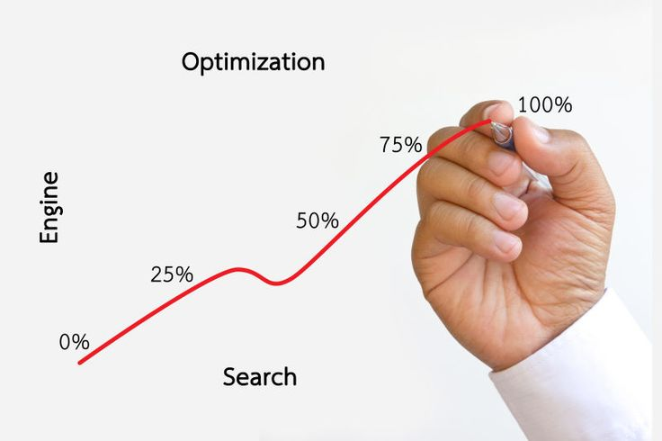 SEO is the process to bring the visibility of a brand's web presence in organic search. Search engine optimization is basically a site improvement by using the proper methodology, strategy, techniques that make websites and web content more searchable for particular keywords being searched on by search engine users. http://www.creationinfoways.com/seo-services-company.html
